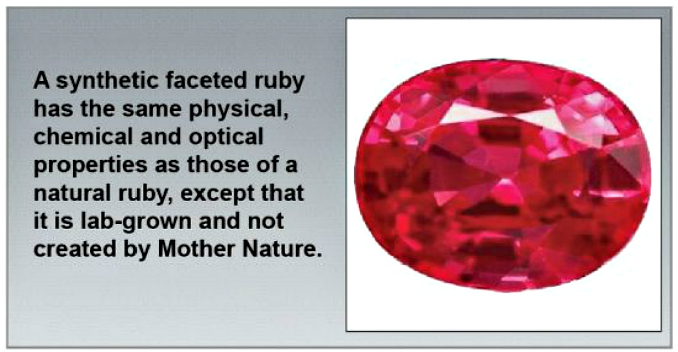 Are Lab-Created Birthstones Best for You? - Birth Stone Magic